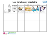 14.How_take_medicine_multiple_meds